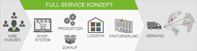 Full-Service-Konzept